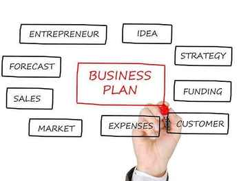 Food Truck Business Business Plan