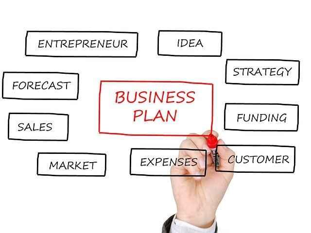 Food Truck Business Business Plan